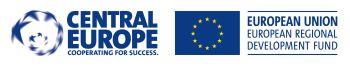Logo projektu CENTRAL EUROPE